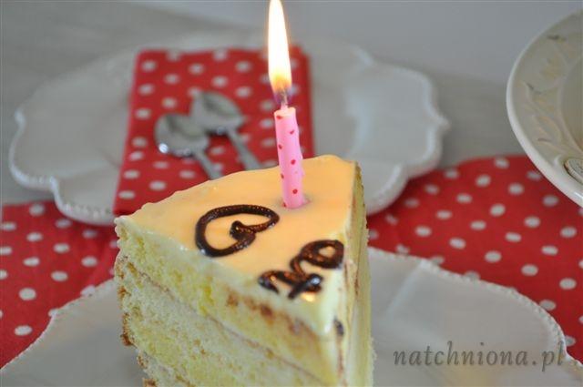 urodziny bloga 140